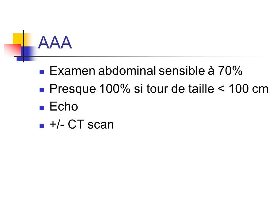 AAA Examen abdominal sensible à 70% Presque 100% si tour de taille < 100 cm Echo +/- CT scan