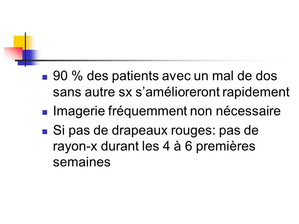 90 % des patients avec un mal de dos sans autre sx samélioreront rapidement Imagerie fréquemment non nécessaire Si pas de drapeaux rouges: pas de rayon-x durant les 4 à 6 premières semaines