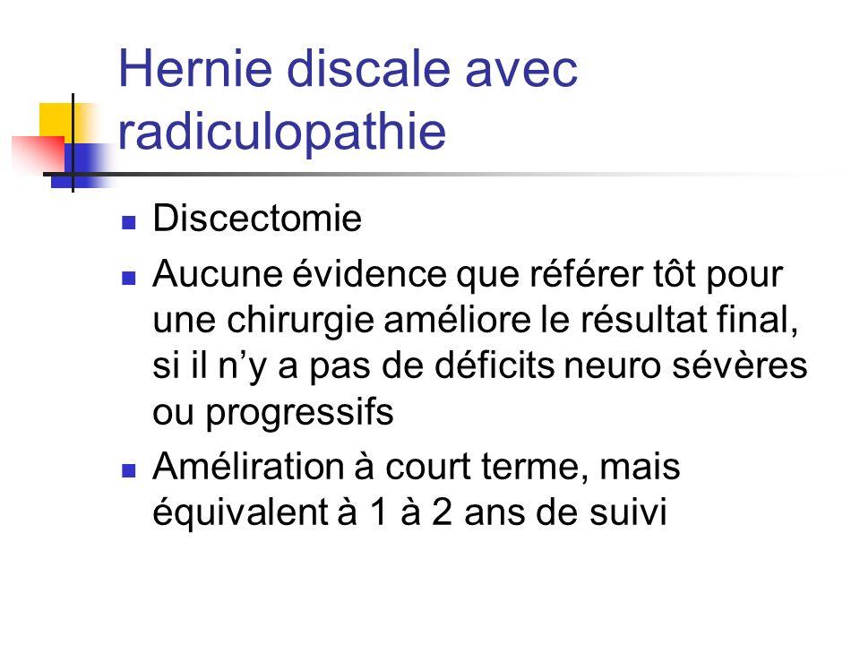Hernie discale avec radiculopathie Discectomie Aucune évidence que référer tôt pour une chirurgie améliore le résultat final, si il ny a pas de déficits neuro sévères ou progressifs Améliration à court terme, mais équivalent à 1 à 2 ans de suivi