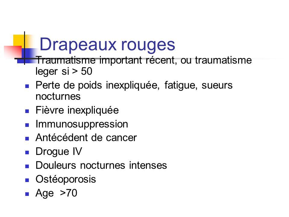 Drapeaux rouges Deficit neurologique focal progressif ou symptômes incapacitants Anesthésie en selle Apparition récente dune dysfonctionnement urinaire: rétention urinaire, mictions fréquentes, incontinence