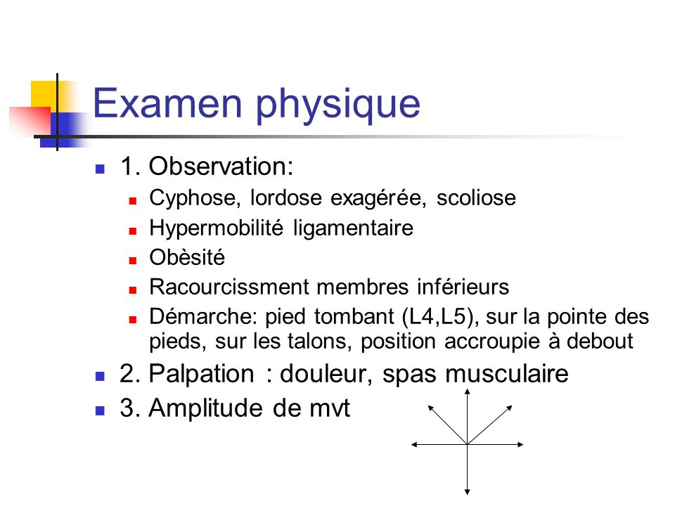 Reflexes: Rotuliens : L4 Achiléen : S1 Cutané plantaire: lésion centrale Moteur L2, L3: Flexion de la hanche L3,L4: Extension du genou L4,L5: Dorsiflexion du pied L5, S1: Flexion plantaire