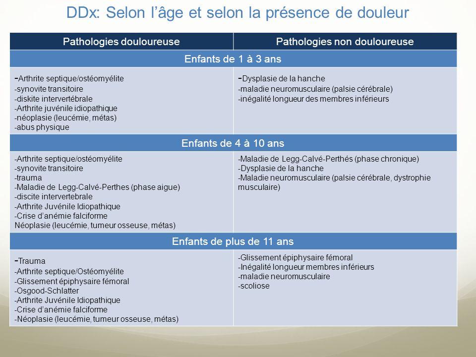 DDx: Selon lâge et selon la présence de douleur Pathologies douloureusePathologies non douloureuse Enfants de 1 à 3 ans - Arthrite septique/ostéomyéli