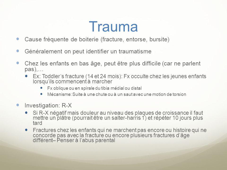 Trauma Cause fréquente de boiterie (fracture, entorse, bursite) Généralement on peut identifier un traumatisme Chez les enfants en bas âge, peut être