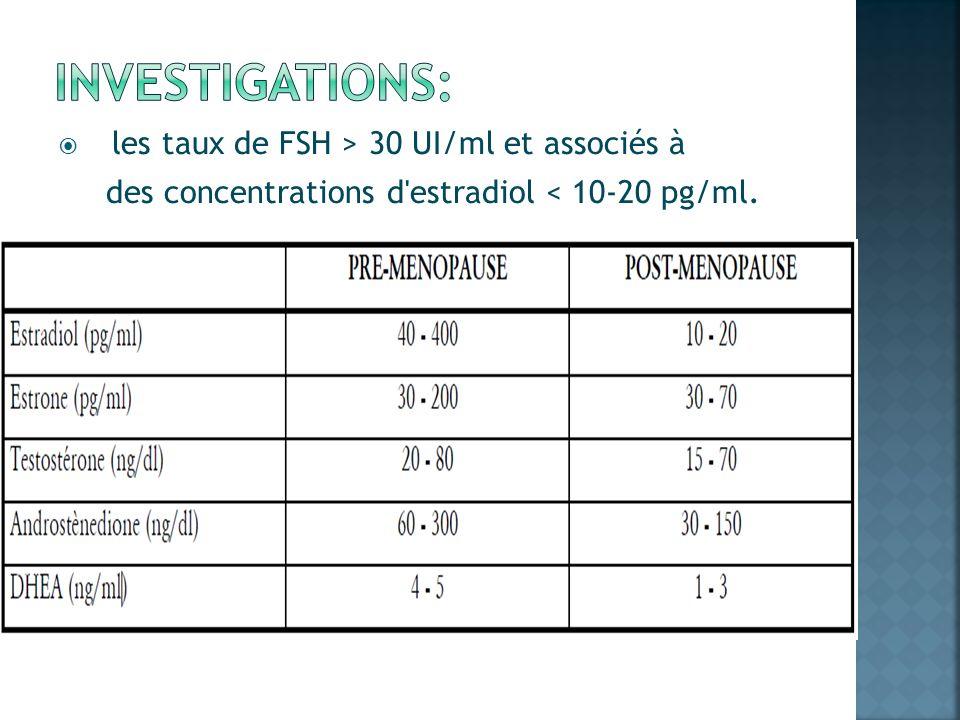les taux de FSH > 30 UI/ml et associés à des concentrations d'estradiol < 10-20 pg/ml.