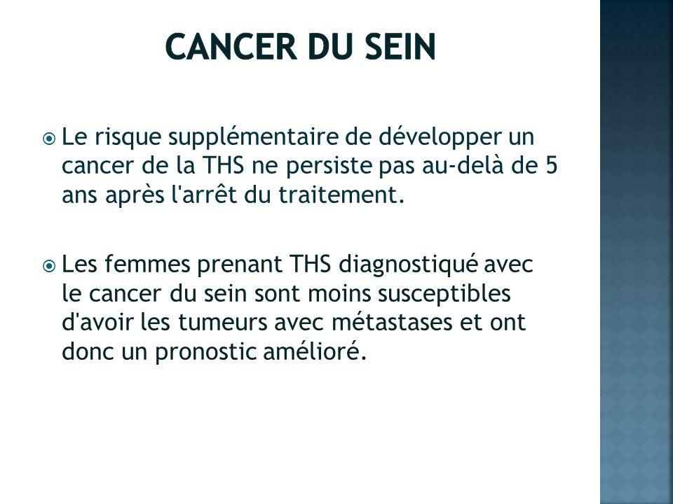 Le risque supplémentaire de développer un cancer de la THS ne persiste pas au-delà de 5 ans après l'arrêt du traitement. Les femmes prenant THS diagno