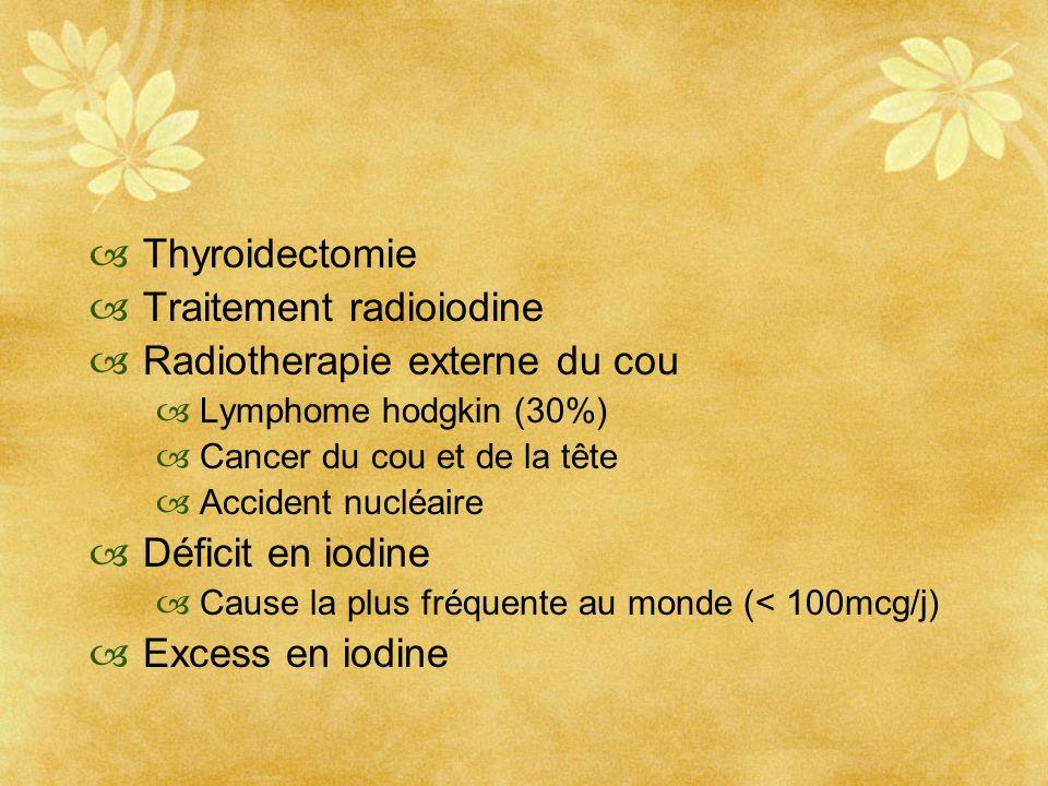 Thyroidectomie Traitement radioiodine Radiotherapie externe du cou Lymphome hodgkin (30%) Cancer du cou et de la tête Accident nucléaire Déficit en io