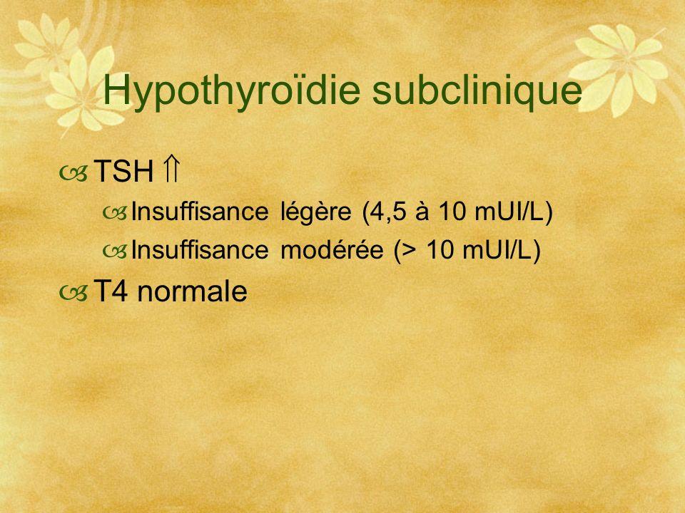 Hypothyroïdie subclinique TSH Insuffisance légère (4,5 à 10 mUI/L) Insuffisance modérée (> 10 mUI/L) T4 normale