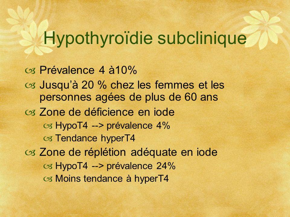 Hypothyroïdie subclinique Prévalence 4 à10% Jusquà 20 % chez les femmes et les personnes agées de plus de 60 ans Zone de déficience en iode HypoT4 -->