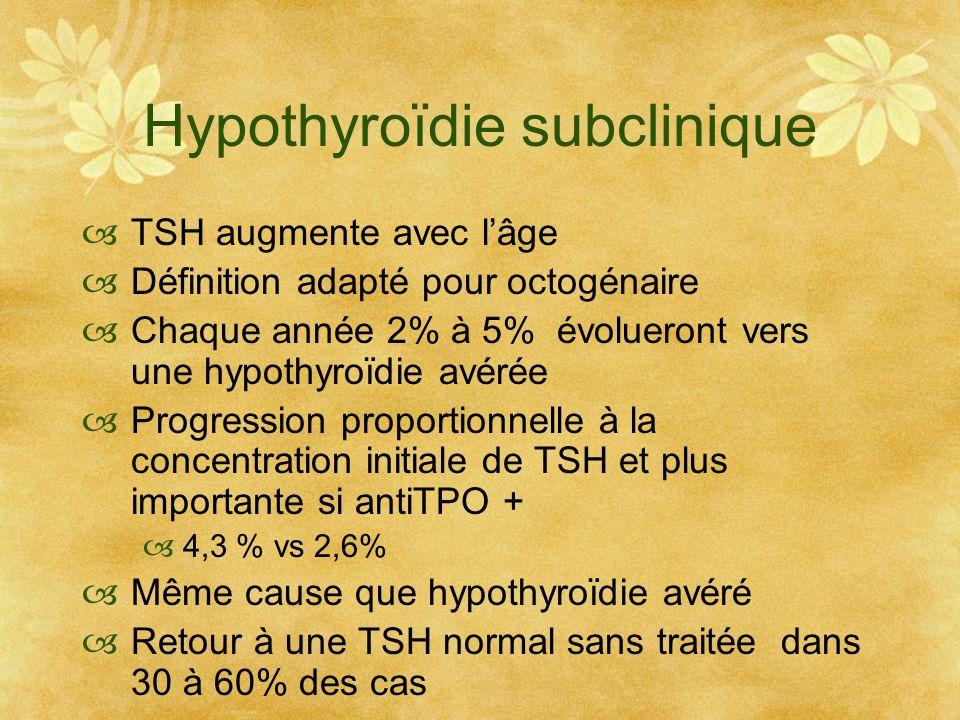 Hypothyroïdie subclinique TSH augmente avec lâge Définition adapté pour octogénaire Chaque année 2% à 5% évolueront vers une hypothyroïdie avérée Prog