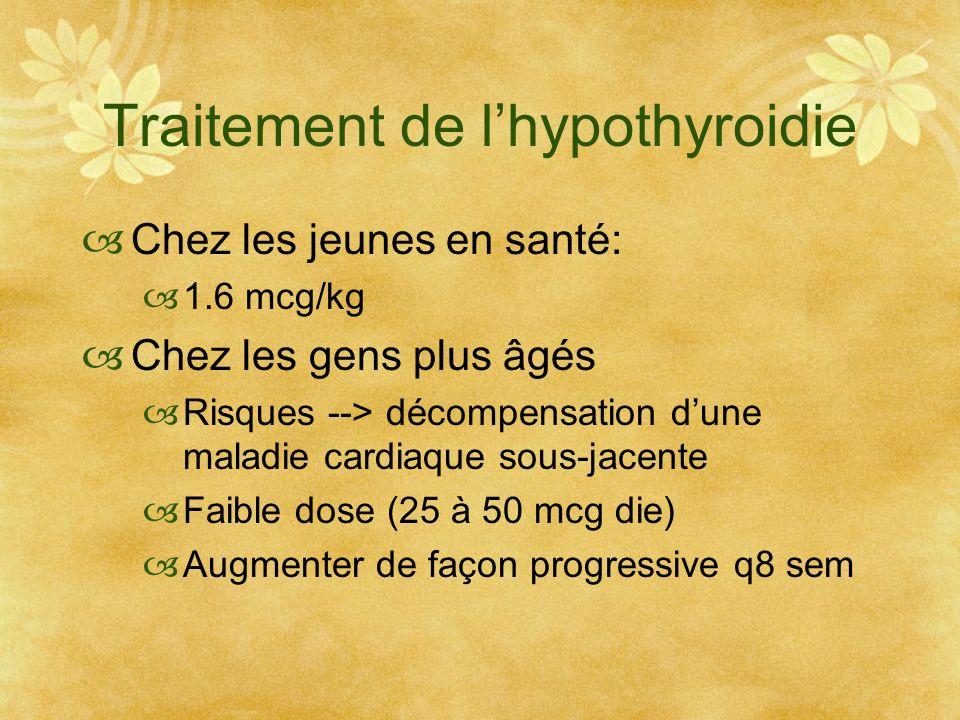Traitement de lhypothyroidie Chez les jeunes en santé: 1.6 mcg/kg Chez les gens plus âgés Risques --> décompensation dune maladie cardiaque sous-jacen