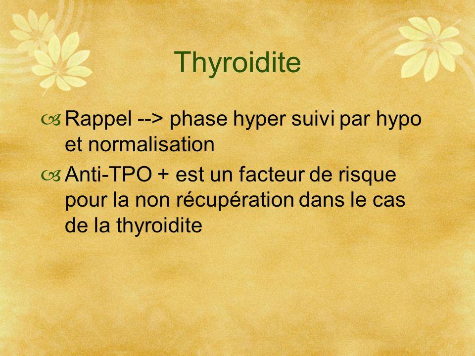 Thyroidite Rappel --> phase hyper suivi par hypo et normalisation Anti-TPO + est un facteur de risque pour la non récupération dans le cas de la thyro