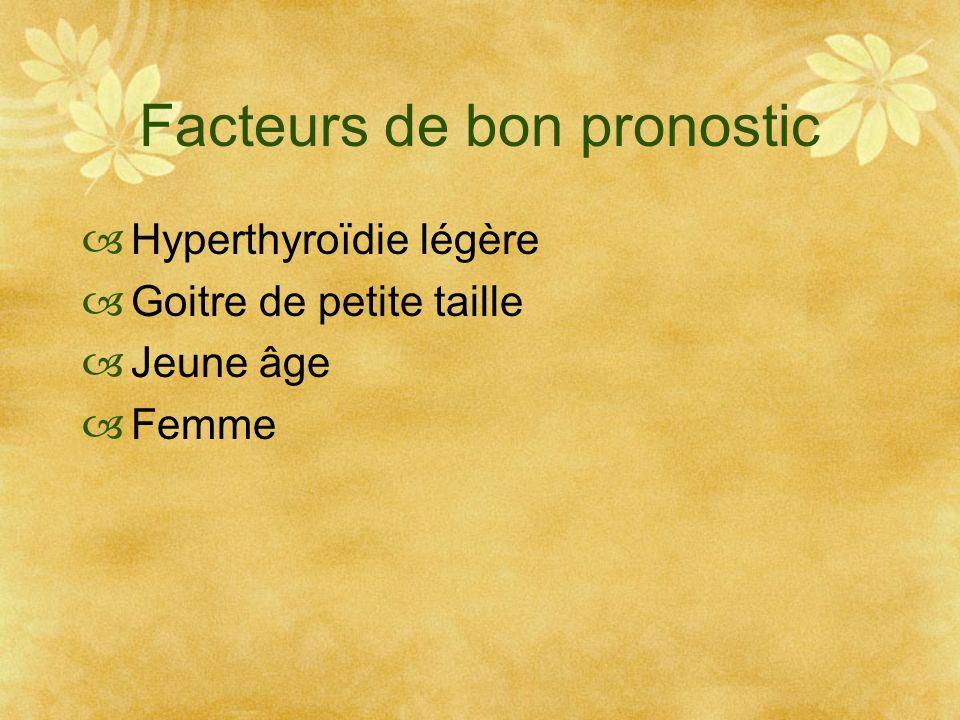 Facteurs de bon pronostic Hyperthyroïdie légère Goitre de petite taille Jeune âge Femme