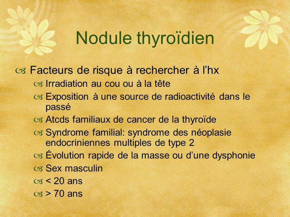 Nodule thyroïdien Facteurs de risque à rechercher à lhx Irradiation au cou ou à la tête Exposition à une source de radioactivité dans le passé Atcds f