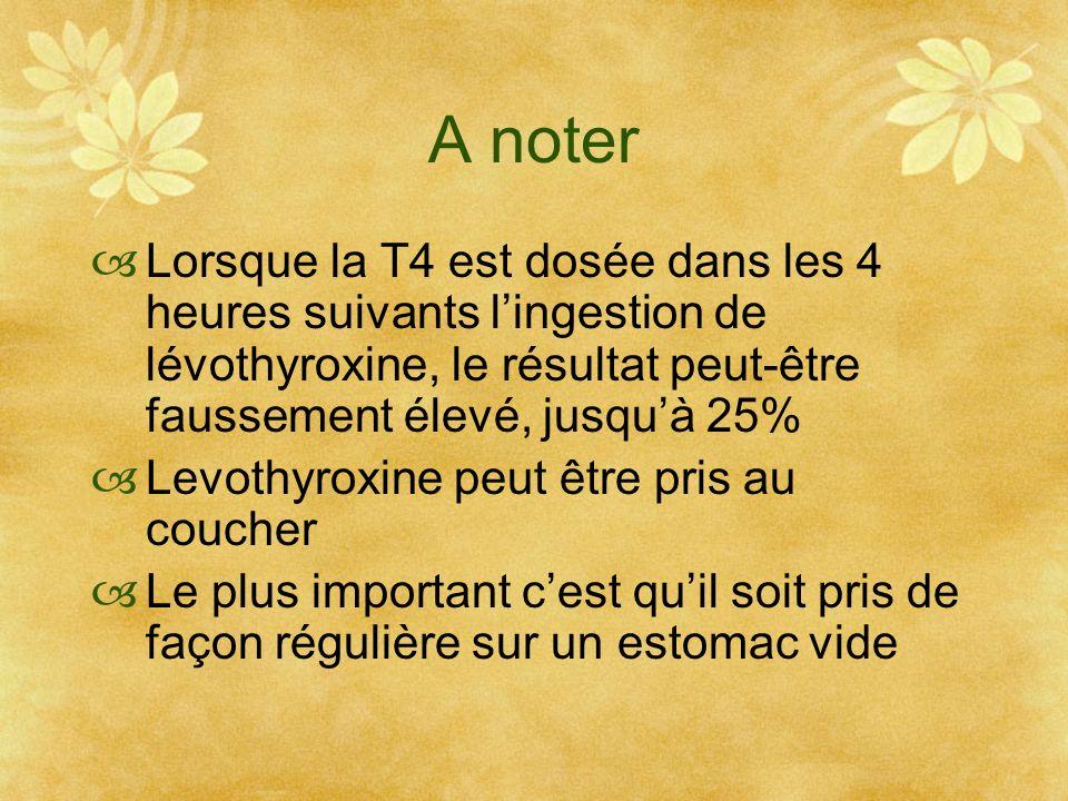 A noter Lorsque la T4 est dosée dans les 4 heures suivants lingestion de lévothyroxine, le résultat peut-être faussement élevé, jusquà 25% Levothyroxi