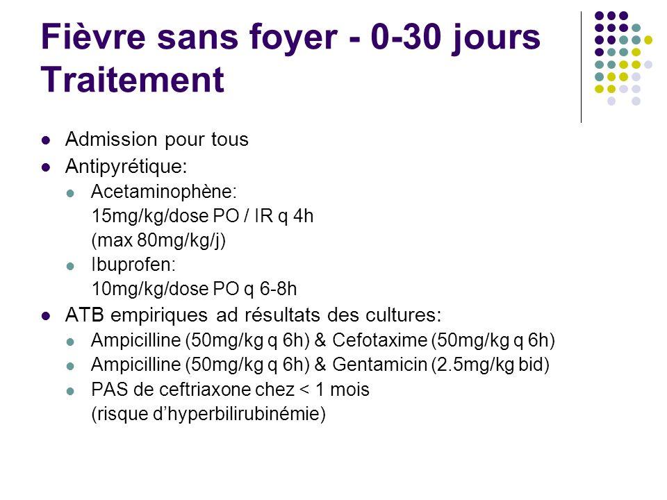 Fièvre sans foyer - 0-30 jours Traitement Admission pour tous Antipyrétique: Acetaminophène: 15mg/kg/dose PO / IR q 4h (max 80mg/kg/j) Ibuprofen: 10mg