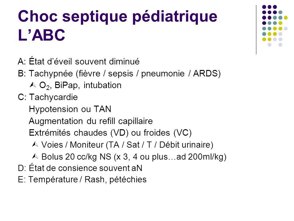 Choc septique pédiatrique LABC A: État déveil souvent diminué B: Tachypnée (fièvre / sepsis / pneumonie / ARDS) O 2, BiPap, intubation C: Tachycardie