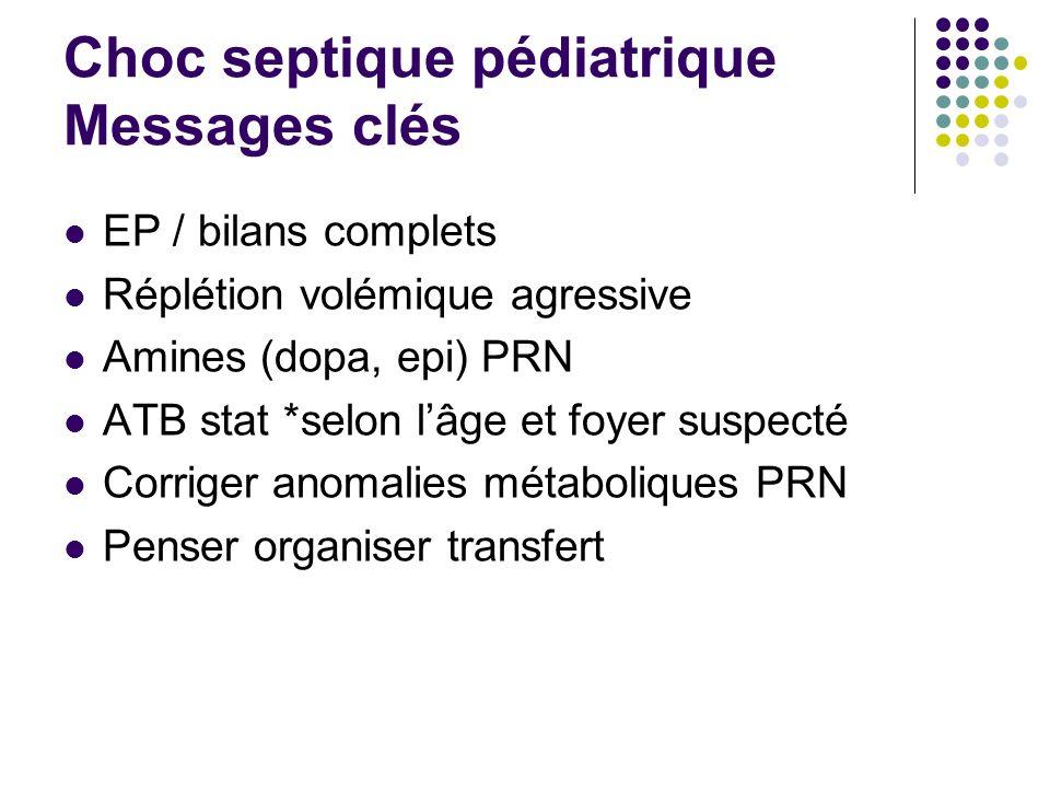 Choc septique pédiatrique Messages clés EP / bilans complets Réplétion volémique agressive Amines (dopa, epi) PRN ATB stat *selon lâge et foyer suspec