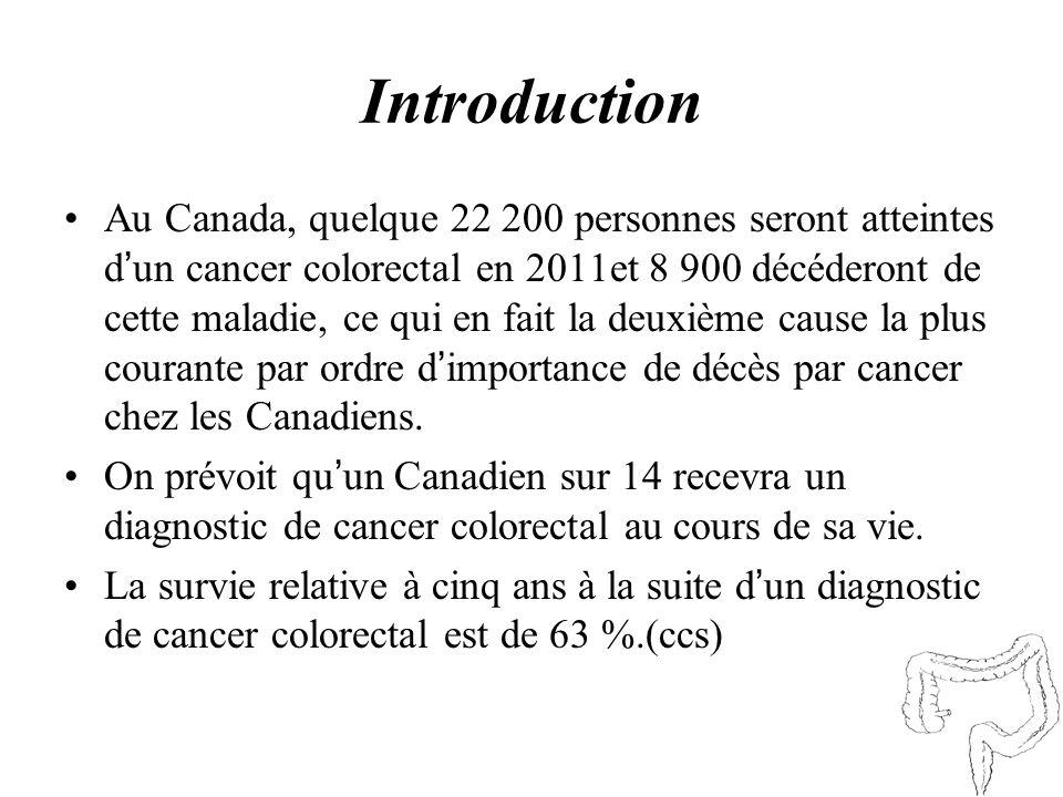 Introduction Au Canada, quelque 22 200 personnes seront atteintes d un cancer colorectal en 2011et 8 900 décéderont de cette maladie, ce qui en fait l
