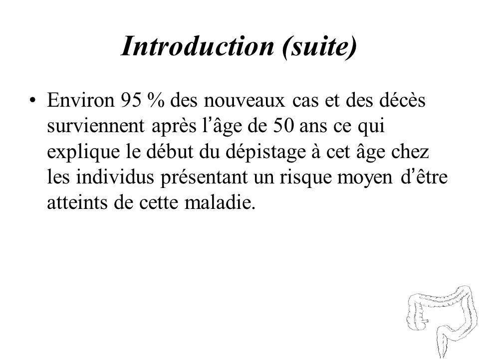 Introduction (suite) Environ 95 % des nouveaux cas et des décès surviennent après l âge de 50 ans ce qui explique le début du dépistage à cet âge chez
