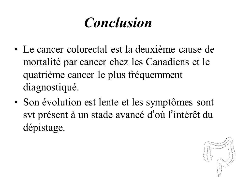 Conclusion Le cancer colorectal est la deuxième cause de mortalité par cancer chez les Canadiens et le quatrième cancer le plus fréquemment diagnostiq