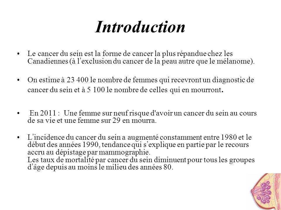 Introduction Le cancer du sein est la forme de cancer la plus répandue chez les Canadiennes (à l exclusion du cancer de la peau autre que le mélanome)