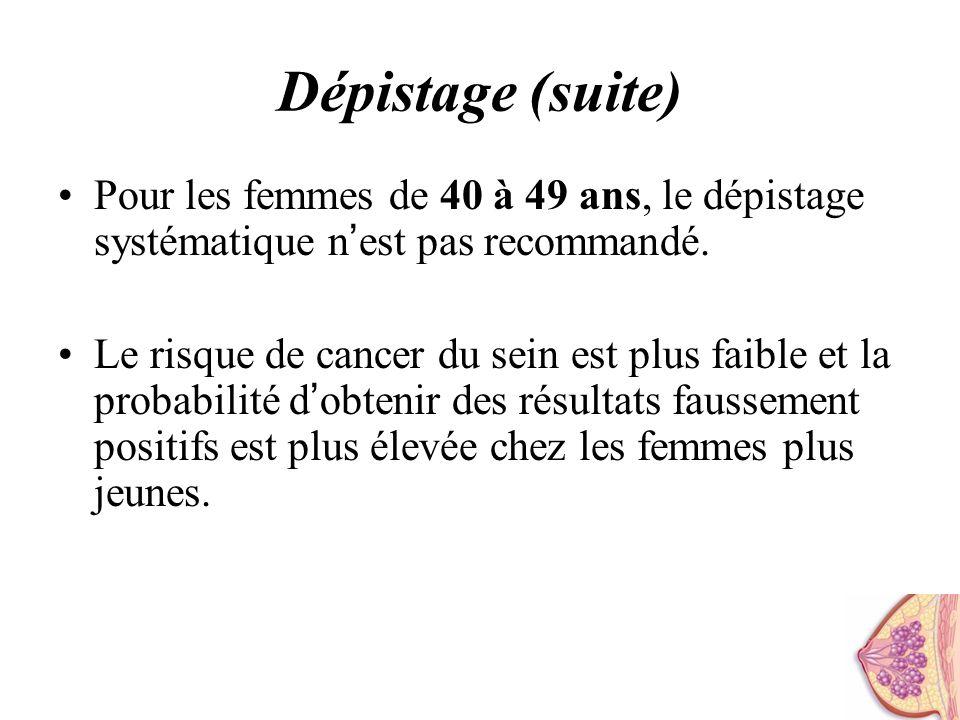 Dépistage (suite) Pour les femmes de 40 à 49 ans, le dépistage systématique n est pas recommandé. Le risque de cancer du sein est plus faible et la pr