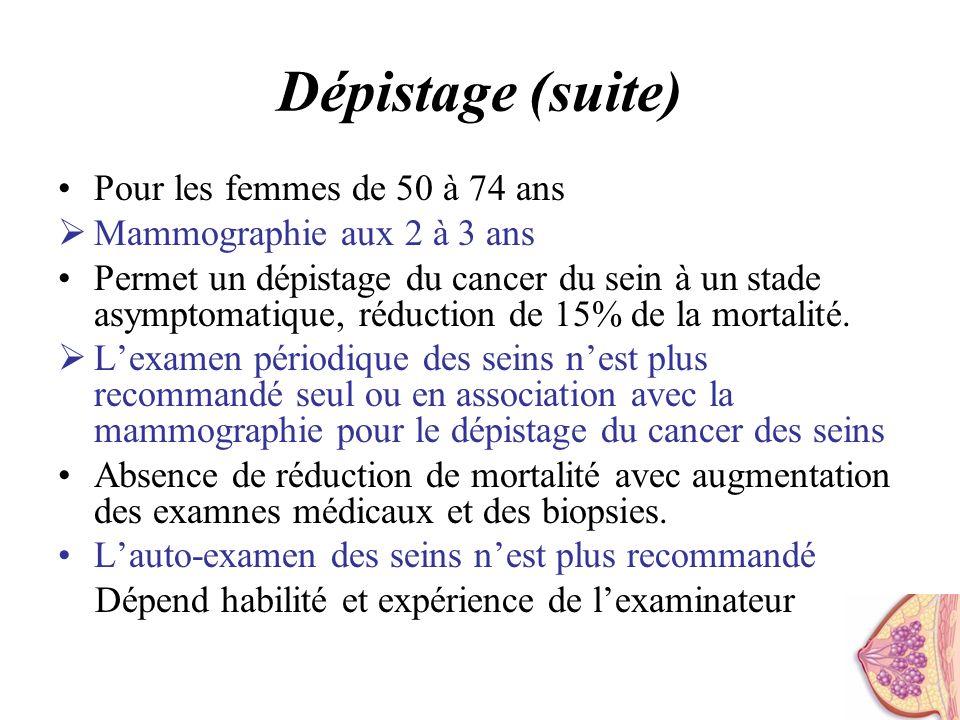 Dépistage (suite) Pour les femmes de 50 à 74 ans Mammographie aux 2 à 3 ans Permet un dépistage du cancer du sein à un stade asymptomatique, réduction