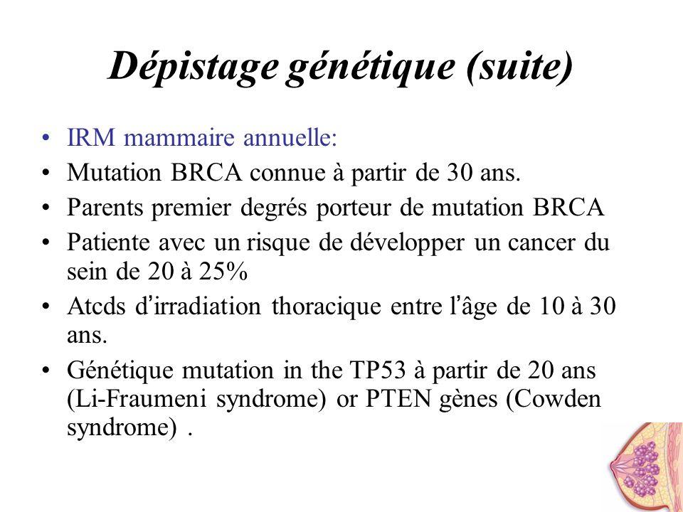 Dépistage génétique (suite) IRM mammaire annuelle: Mutation BRCA connue à partir de 30 ans. Parents premier degrés porteur de mutation BRCA Patiente a