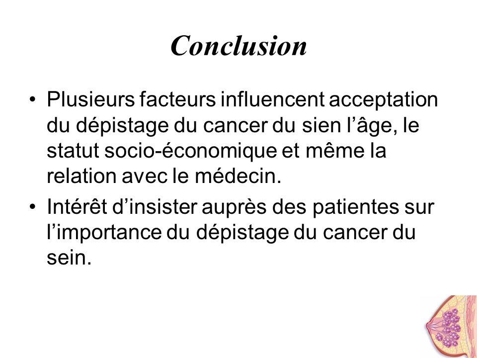 Conclusion Plusieurs facteurs influencent acceptation du dépistage du cancer du sien lâge, le statut socio-économique et même la relation avec le méde