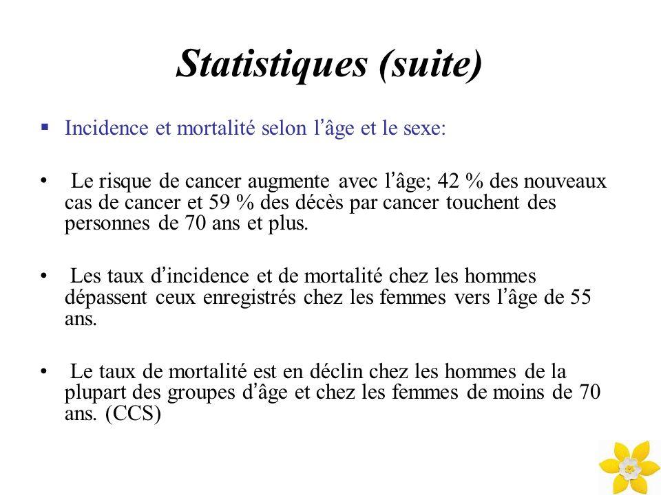 Statistiques (suite) Probabilité d être atteint du cancer ou d en mourir: D après les taux d incidence actuels, 40 % des Canadiennes et 45 % des Canadiens seront atteints d un cancer au cours de leur vie.