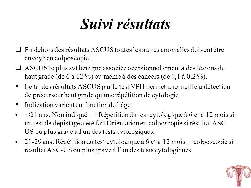 Suivi résultats En dehors des résultats ASCUS toutes les autres anomalies doivent être envoyé en colposcopie. ASCUS le plus svt bénigne associée occas