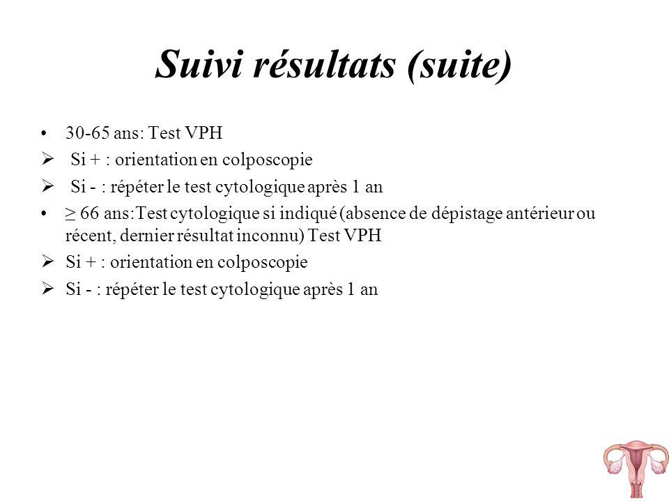 Suivi résultats (suite) 30-65 ans: Test VPH Si + : orientation en colposcopie Si - : répéter le test cytologique après 1 an 66 ans:Test cytologique si