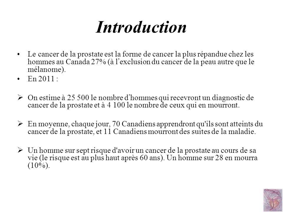 Introduction Le cancer de la prostate est la forme de cancer la plus répandue chez les hommes au Canada 27% (à l exclusion du cancer de la peau autre
