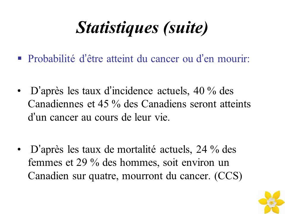 Statistiques (suite) Probabilité d être atteint du cancer ou d en mourir: D après les taux d incidence actuels, 40 % des Canadiennes et 45 % des Canad