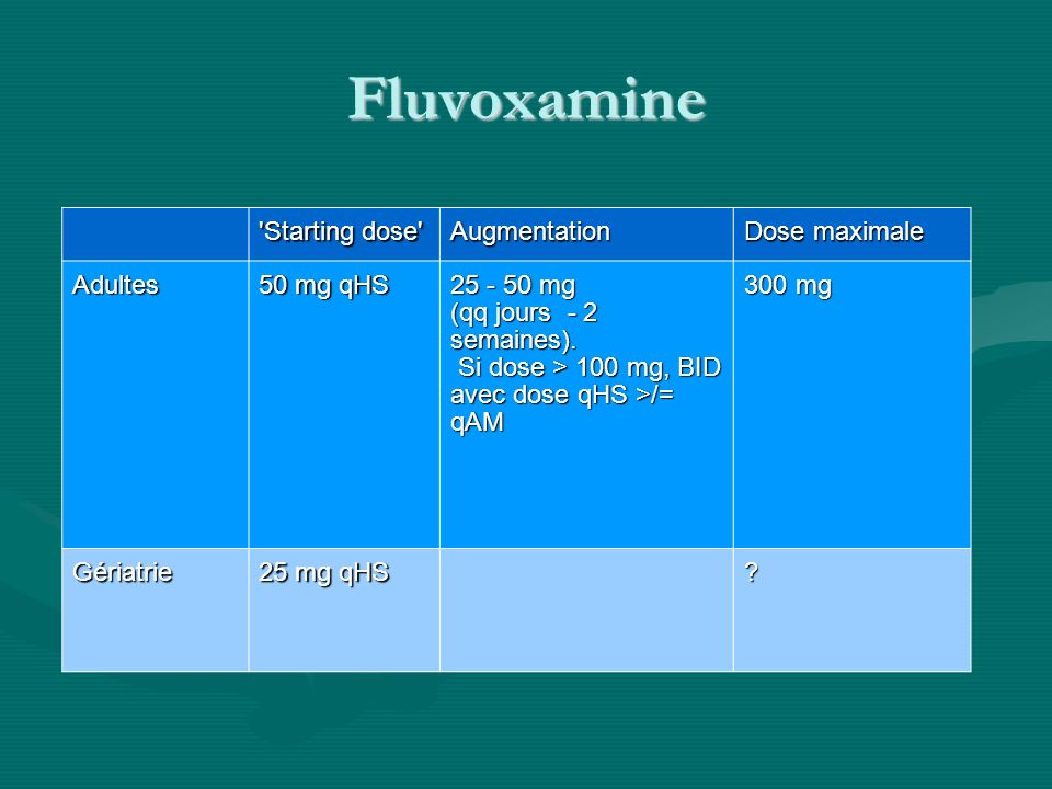 Fluvoxamine 'Starting dose' Augmentation Dose maximale Adultes 50 mg qHS 25 - 50 mg (qq jours - 2 semaines). Si dose > 100 mg, BID avec dose qHS >/= q