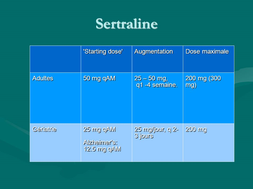 Sertraline 'Starting dose' Augmentation Dose maximale Adultes 50 mg qAM 25 – 50 mg, q1 -4 semaine. q1 -4 semaine. 200 mg (300 mg) Gériatrie 25 mg qAM