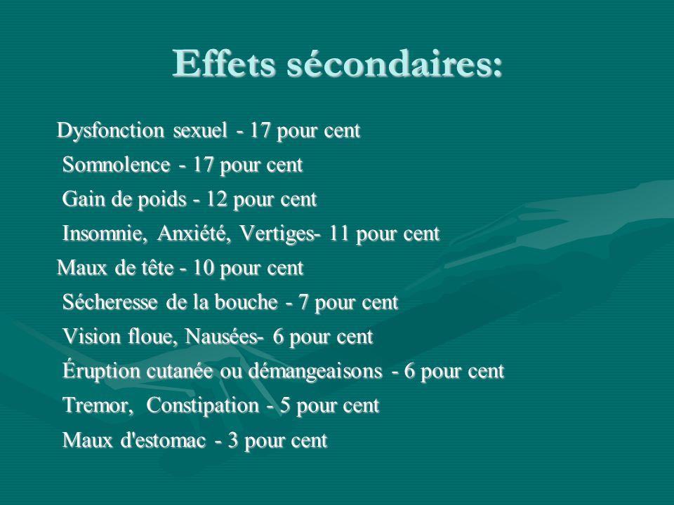 Effets sécondaires: Dysfonction sexuel - 17 pour cent Dysfonction sexuel - 17 pour cent Somnolence - 17 pour cent Somnolence - 17 pour cent Gain de po