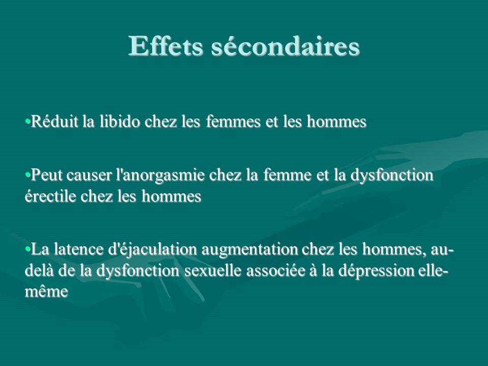 Effets sécondaires Réduit la libido chez les femmes et les hommes Réduit la libido chez les femmes et les hommes Peut causer l'anorgasmie chez la femm