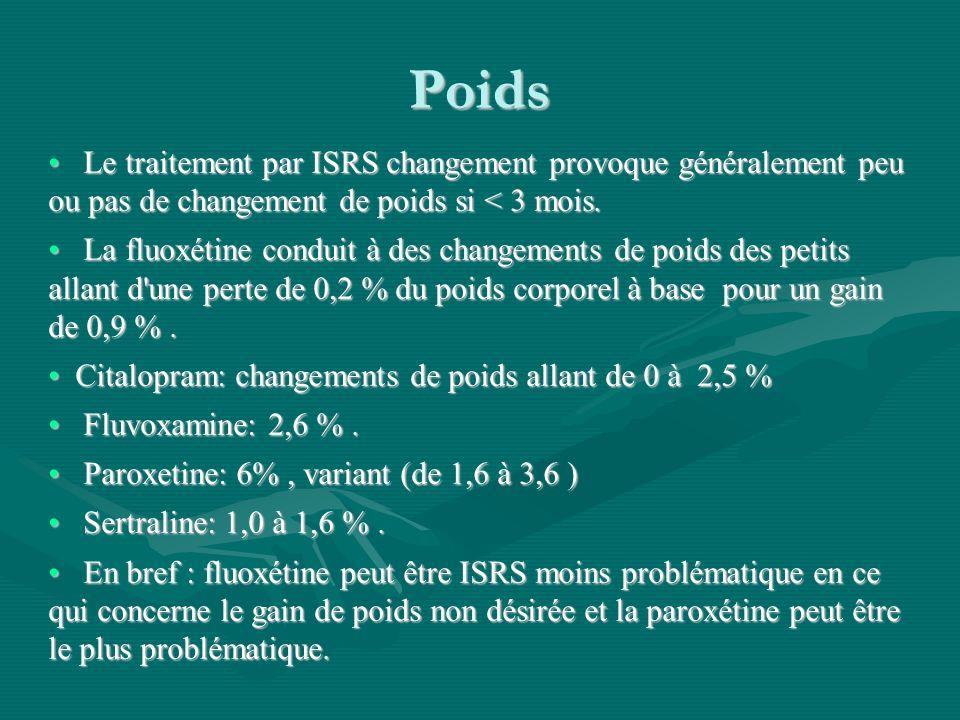 Poids Le traitement par ISRS changement provoque généralement peu ou pas de changement de poids si < 3 mois. Le traitement par ISRS changement provoqu