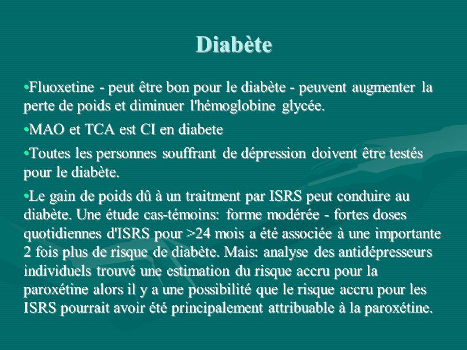 Diabète Fluoxetine - peut être bon pour le diabète - peuvent augmenter la perte de poids et diminuer l'hémoglobine glycée. Fluoxetine - peut être bon