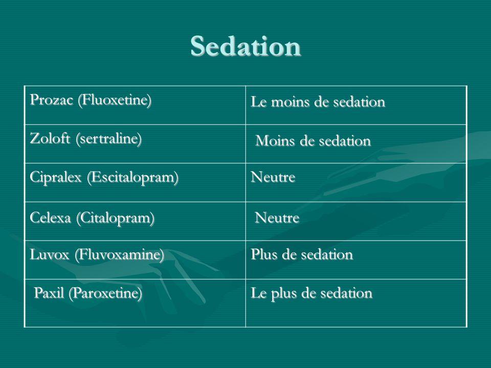 Sedation Prozac (Fluoxetine) Le moins de sedation Zoloft (sertraline) Moins de sedation Moins de sedation Cipralex (Escitalopram) Neutre Celexa (Cital