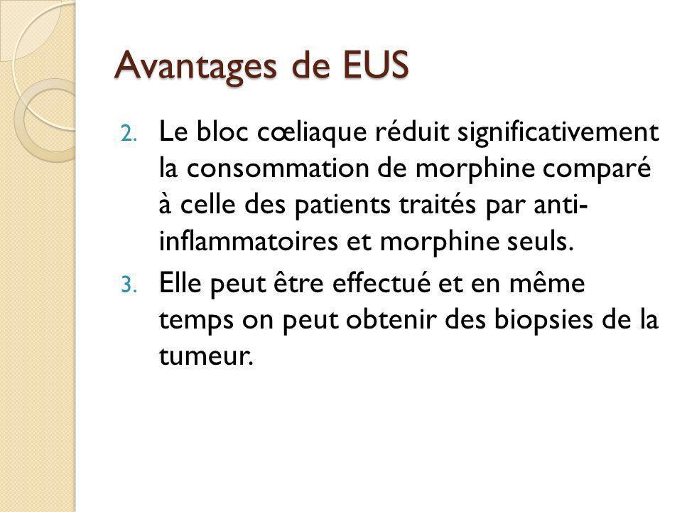 Avantages de EUS 2. Le bloc cœliaque réduit significativement la consommation de morphine comparé à celle des patients traités par anti- inflammatoire