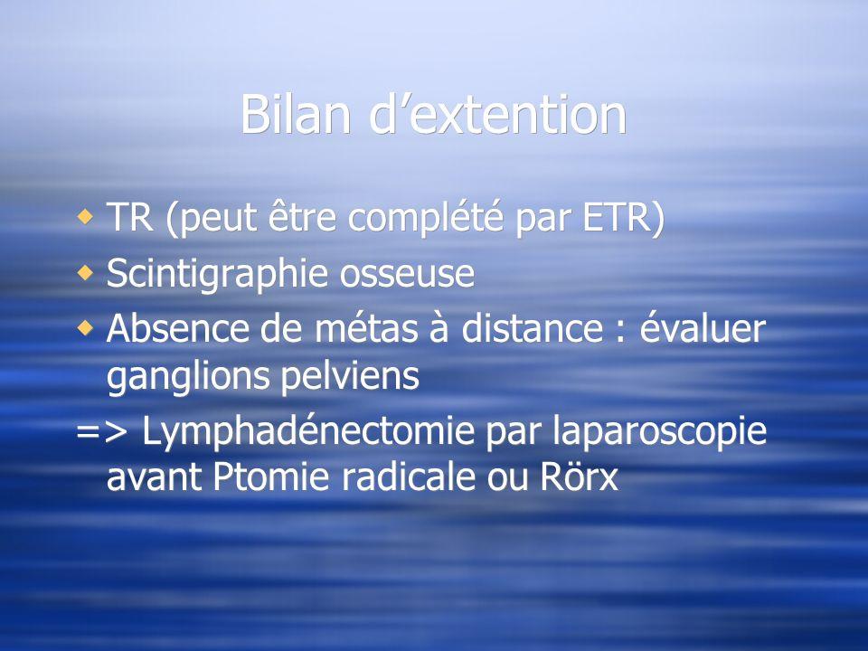 Bilan dextention TR (peut être complété par ETR) Scintigraphie osseuse Absence de métas à distance : évaluer ganglions pelviens => Lymphadénectomie pa