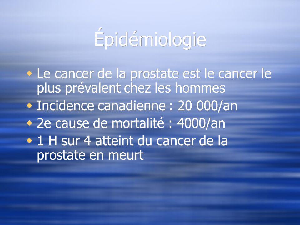Épidémiologie Le cancer de la prostate est le cancer le plus prévalent chez les hommes Incidence canadienne : 20 000/an 2e cause de mortalité : 4000/a