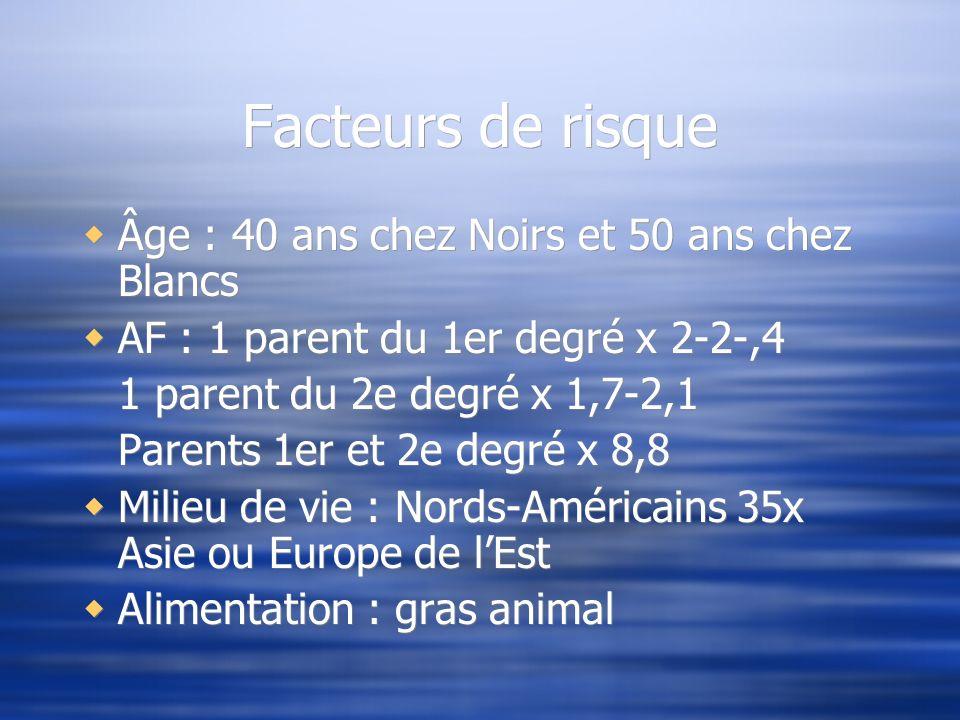 Facteurs de risque Âge : 40 ans chez Noirs et 50 ans chez Blancs AF : 1 parent du 1er degré x 2-2-,4 1 parent du 2e degré x 1,7-2,1 Parents 1er et 2e