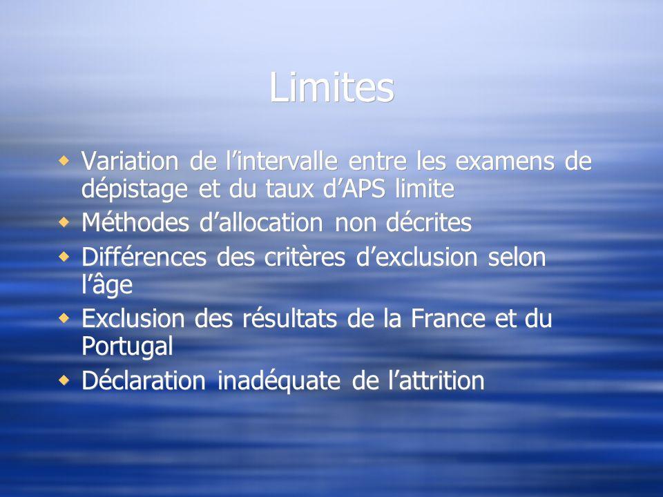 Limites Variation de lintervalle entre les examens de dépistage et du taux dAPS limite Méthodes dallocation non décrites Différences des critères dexc