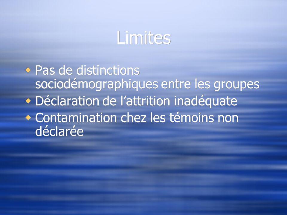 Limites Pas de distinctions sociodémographiques entre les groupes Déclaration de lattrition inadéquate Contamination chez les témoins non déclarée Pas