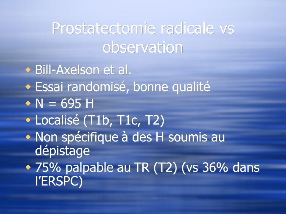 Prostatectomie radicale vs observation Bill-Axelson et al. Essai randomisé, bonne qualité N = 695 H Localisé (T1b, T1c, T2) Non spécifique à des H sou