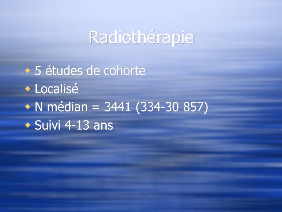 Radiothérapie 5 études de cohorte Localisé N médian = 3441 (334-30 857) Suivi 4-13 ans 5 études de cohorte Localisé N médian = 3441 (334-30 857) Suivi