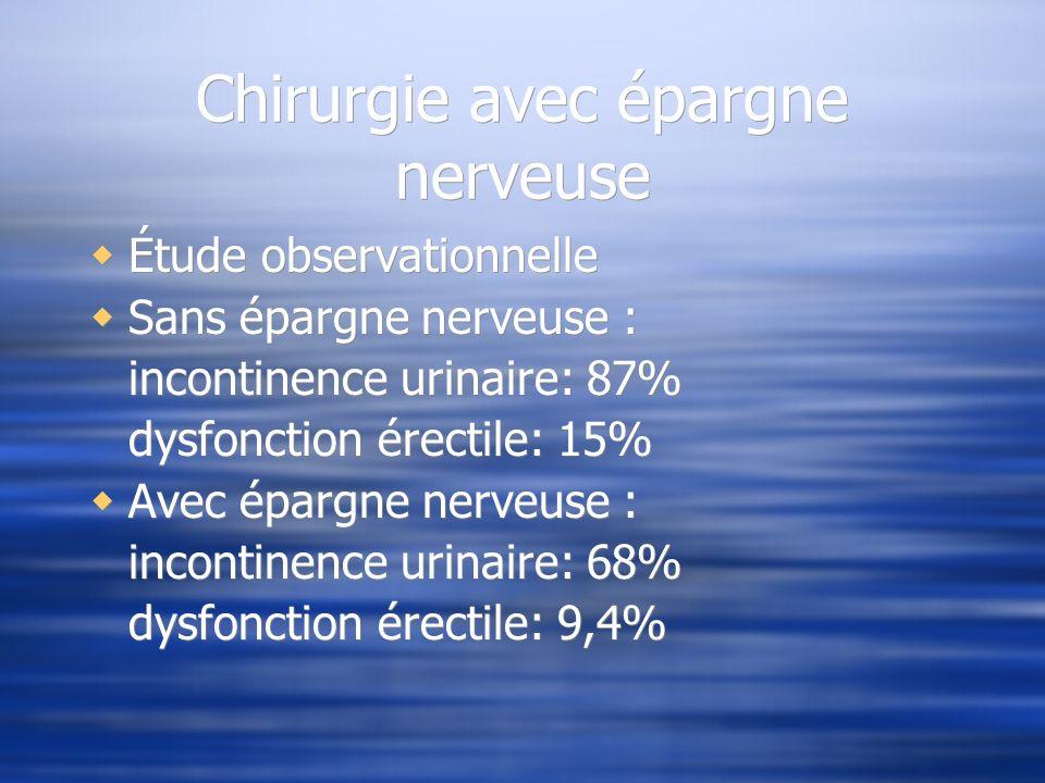 Chirurgie avec épargne nerveuse Étude observationnelle Sans épargne nerveuse : incontinence urinaire: 87% dysfonction érectile: 15% Avec épargne nerve
